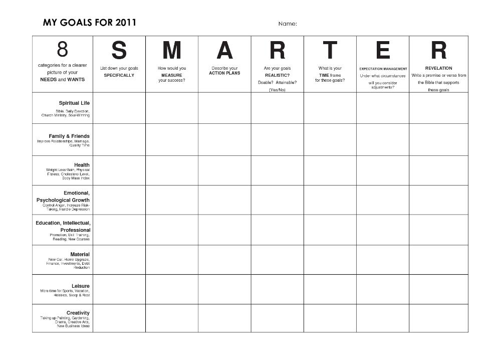 Smart Goal Action Plan Template Smart Goals Template Life Plan Template Smart Goals Worksheet