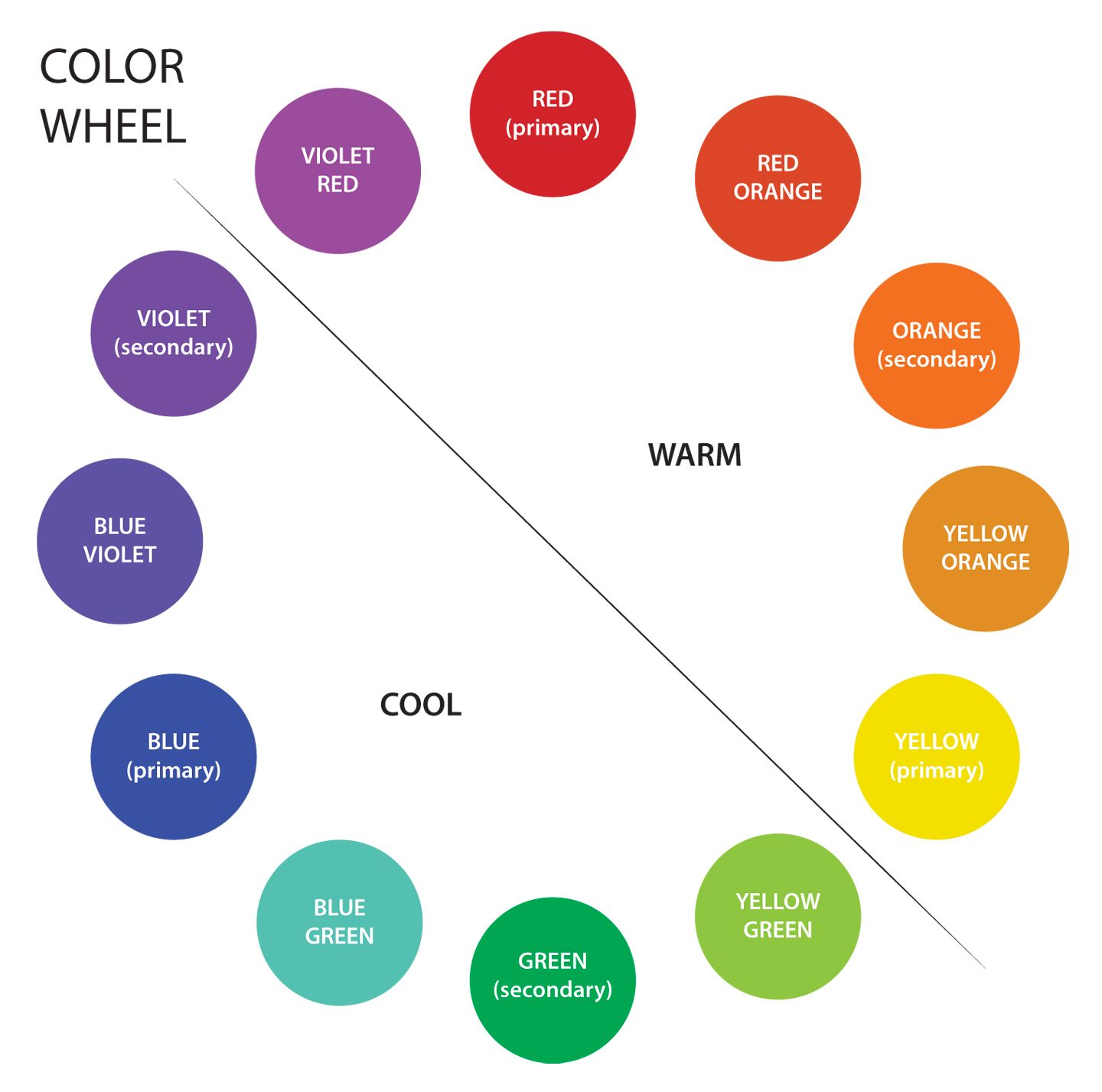Basic Color Wheel | Colour Theory | Coordinating colors ...