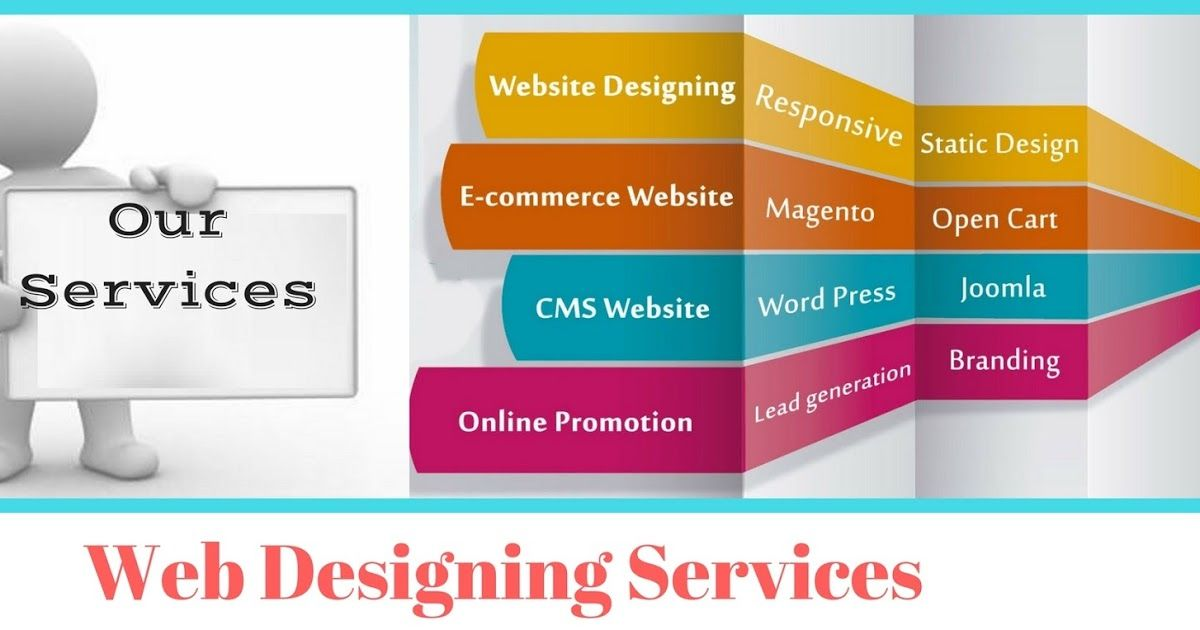 Cleveland Akron Canton Ohio Responsive Web Design: 5 Factors To Consider While Choosing Good Web Designing