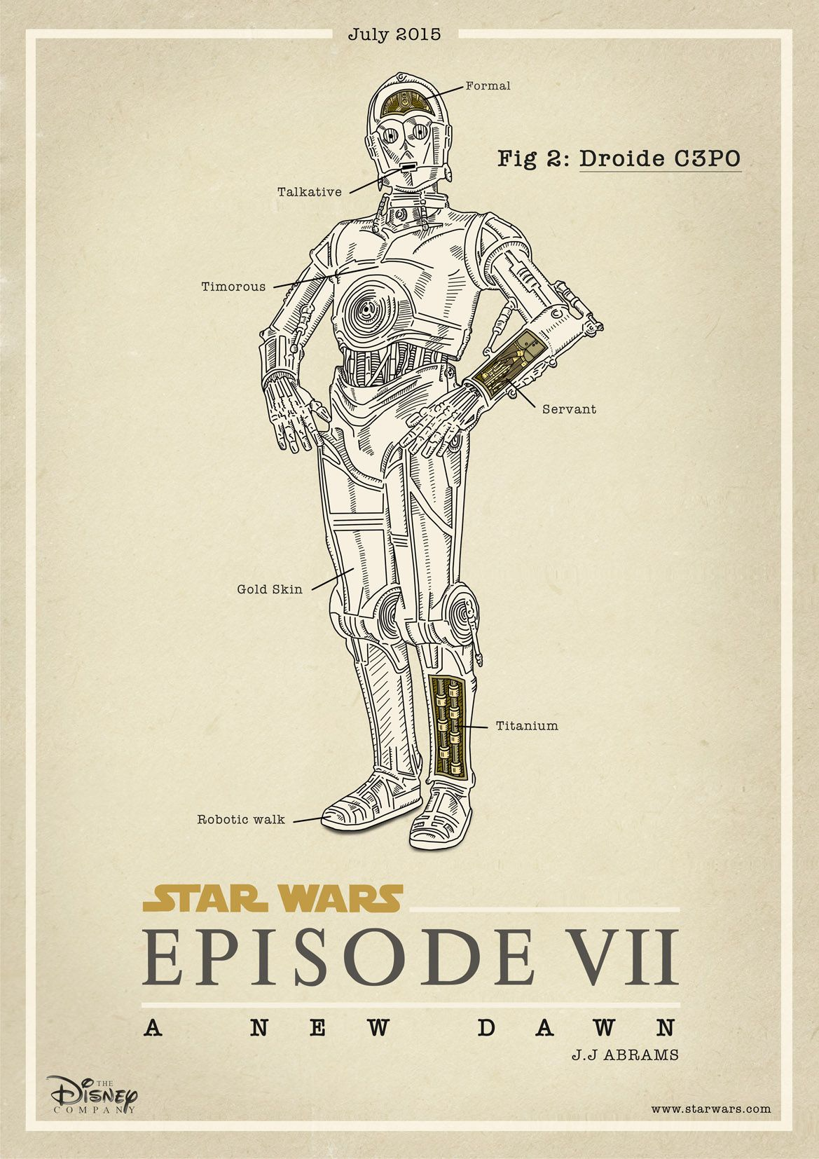 Star Wars Posters Created by Clémence Dubois