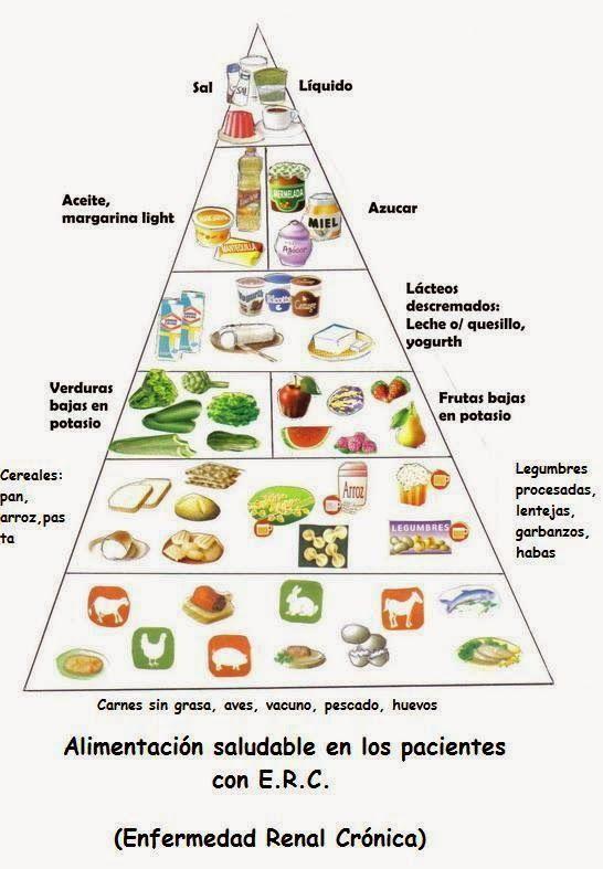 guía alimenticia para pacientes con diabetes