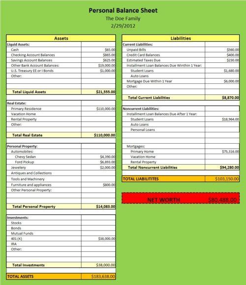 Pin lisääjältä Bernardo Junior taulussa Balanço Patrimonial - personal balance sheet template
