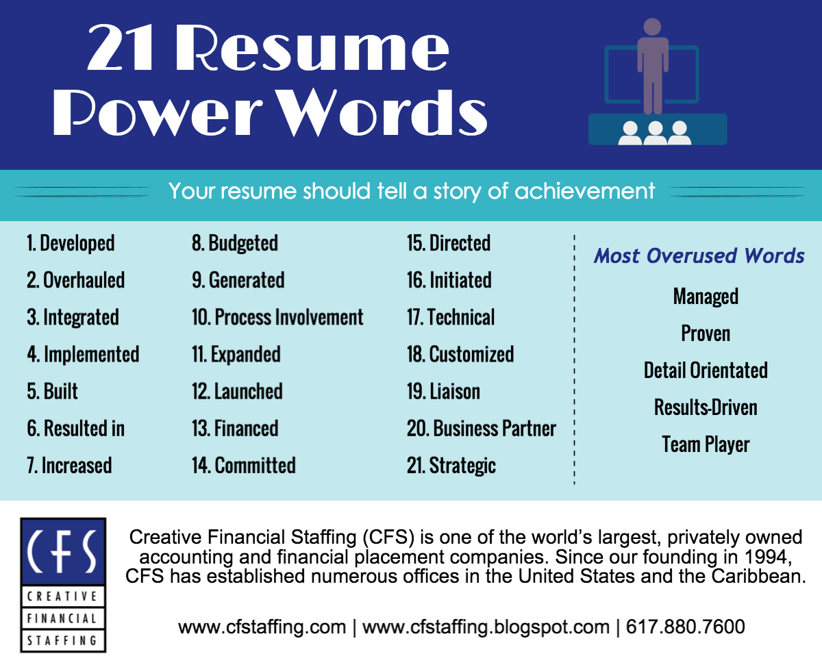Pin by Blake on Job search Resume power words