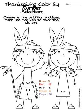 Thanksgiving Color By Numbers (Addition and Subtraction