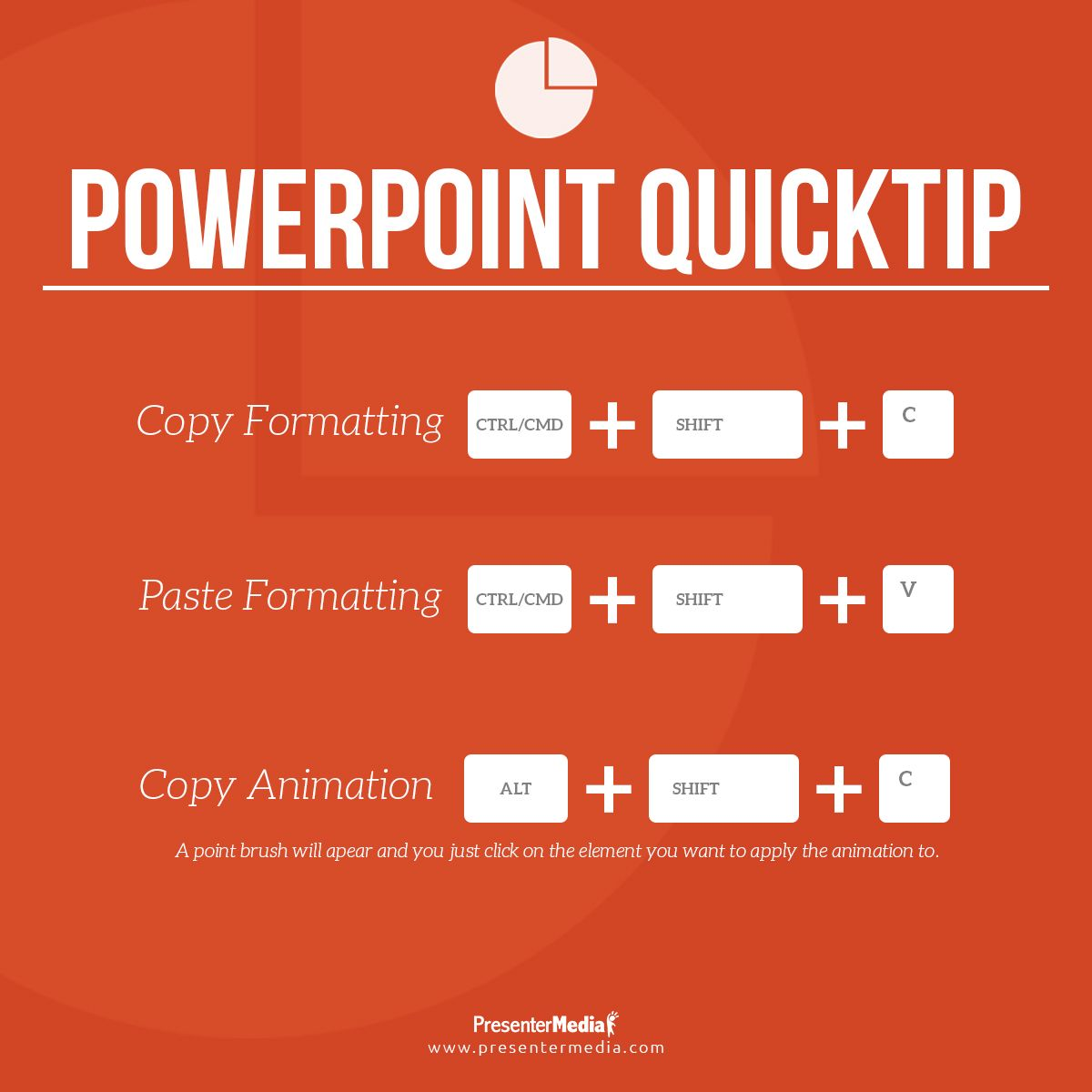 Quick And Easy Keyboard Shortcuts To Copy Amp Paste Shape
