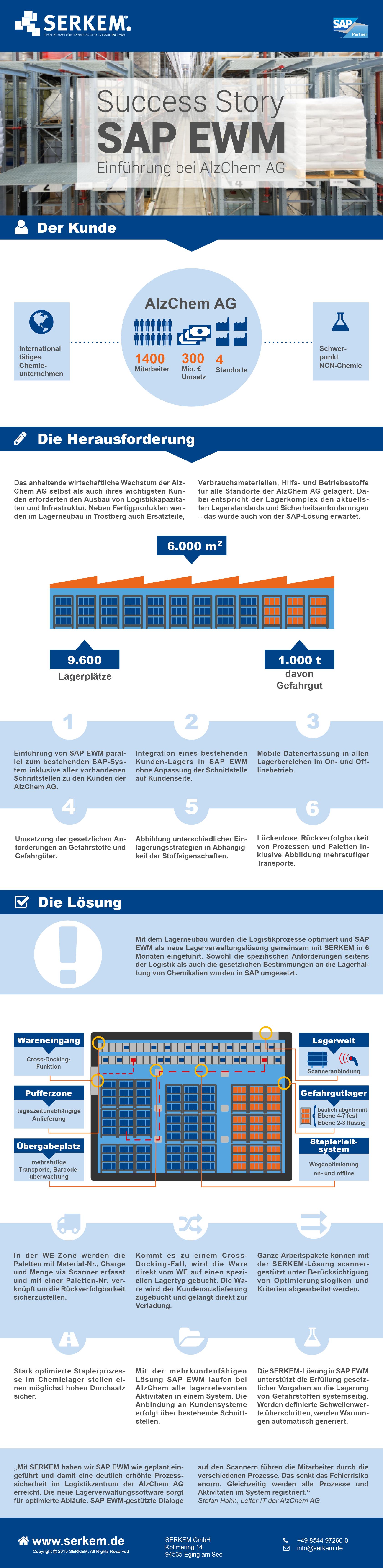Einführung von SAP EWM bei der AlzChem AG: Cross-Docking ...