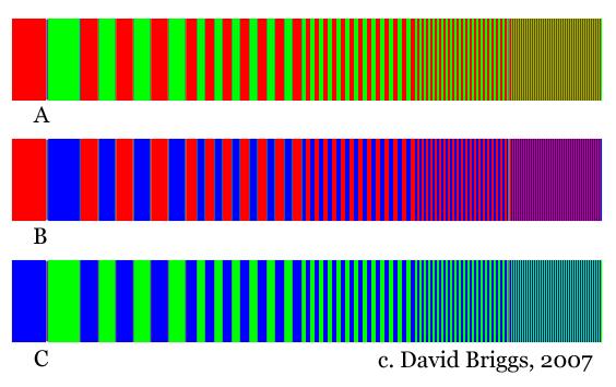 Image result for optical blending color