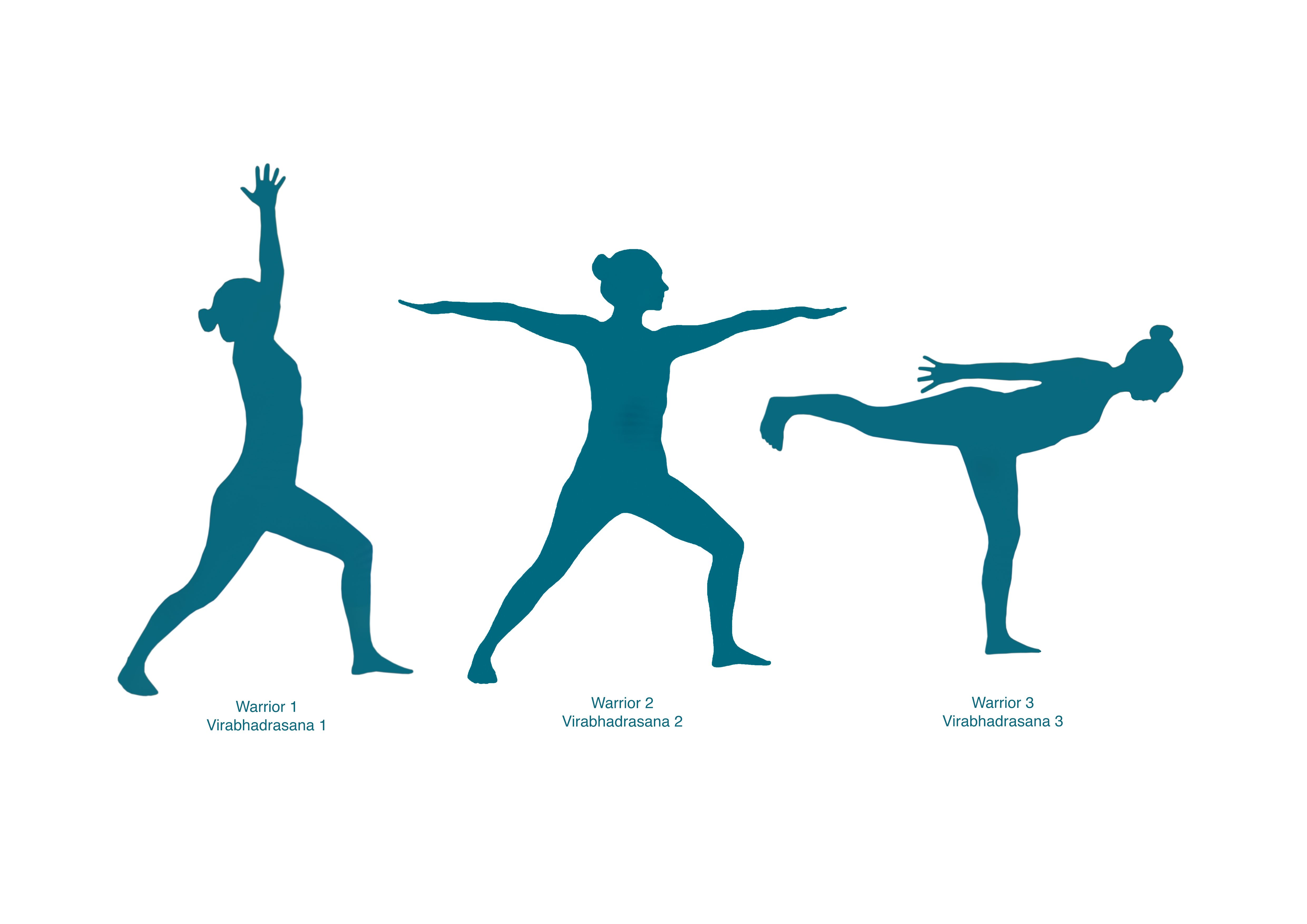 This Is An Environmentally Friendly Bamboo Paper Yoga Art Print Featuring Illustrations Of The Three Warrior Warrior Pose Yoga Warrior Pose Yoga Illustration