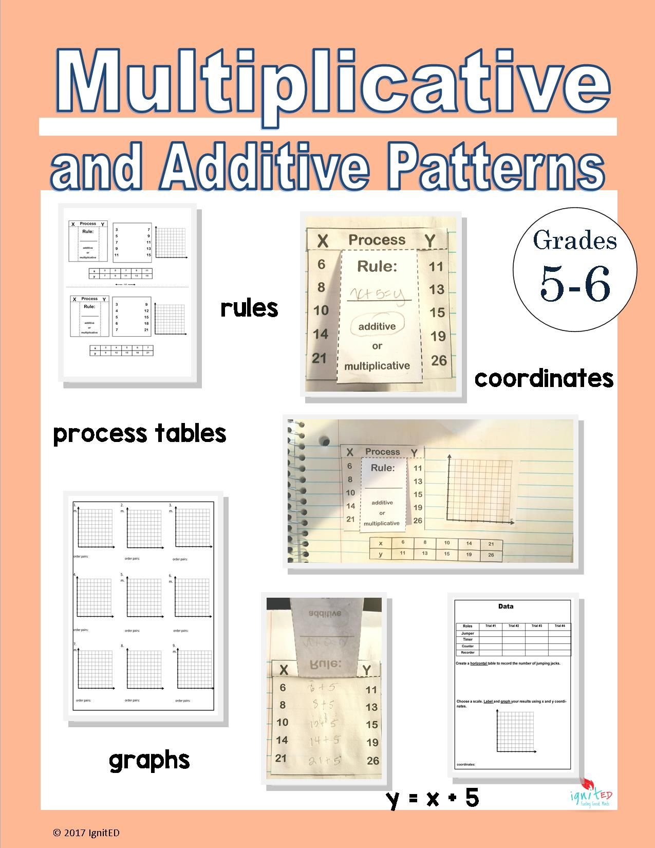 Multiplicative And Additive Patterns Ignited Graphing Worksheets Worksheet Template Math Journals