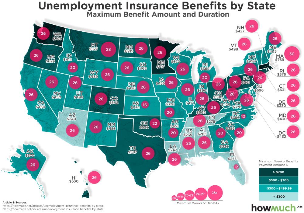 一張圖看美國各州的失業救濟金金額及可請領週數 Unemployment Infographic State Insurance