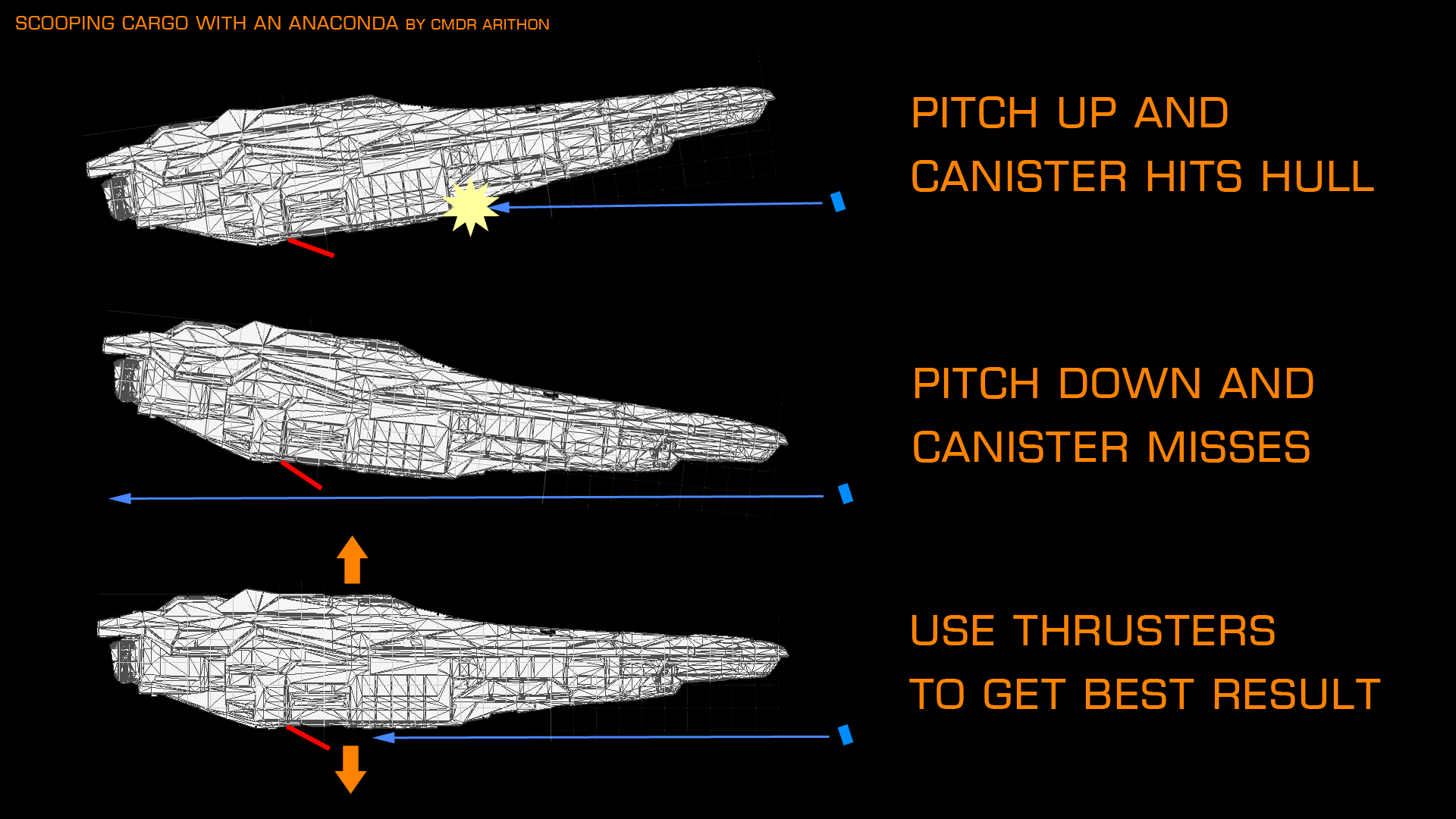Elite: Dangerous Cargo scooping in an Anaconda | Elite