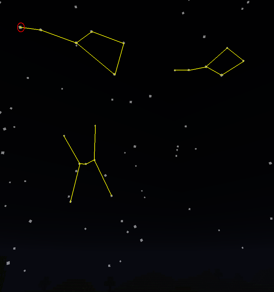 Constellation of the Little Dipper - decoration of the northern sky