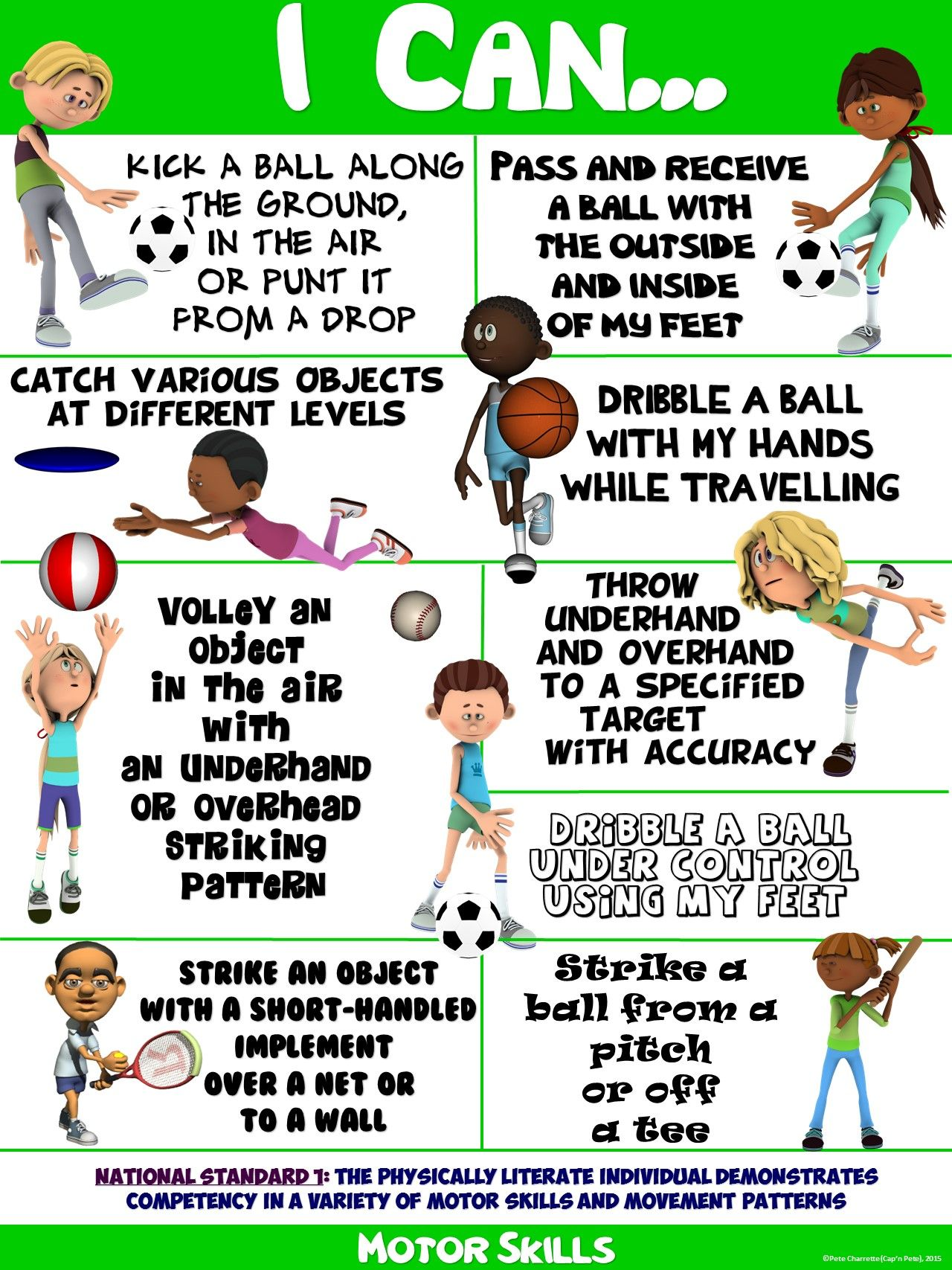 """PE Poster """"I Can"""" Statements Standard 1A Motor Skill"""