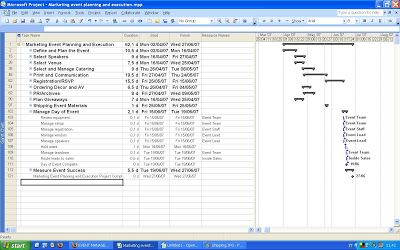 Event gantt chart overview and example also pinterest rh
