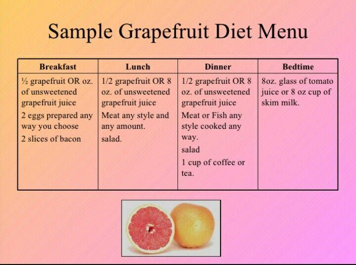 the original grapefruit diet menu