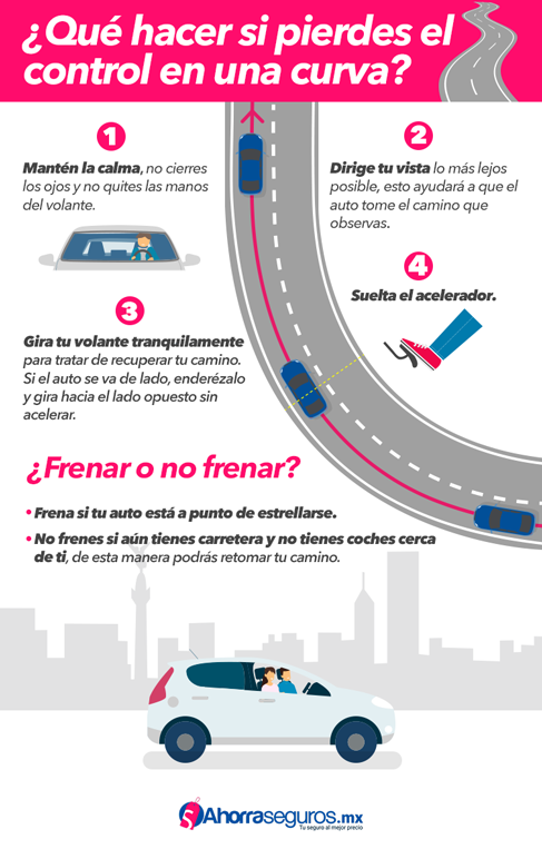 Perder El Control En Una Curva Trucos Para Coches Seguro De Auto Consejos De Seguridad Vial
