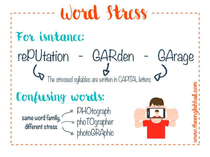 cómo mejorar la pronunciación en inglés: word stress
