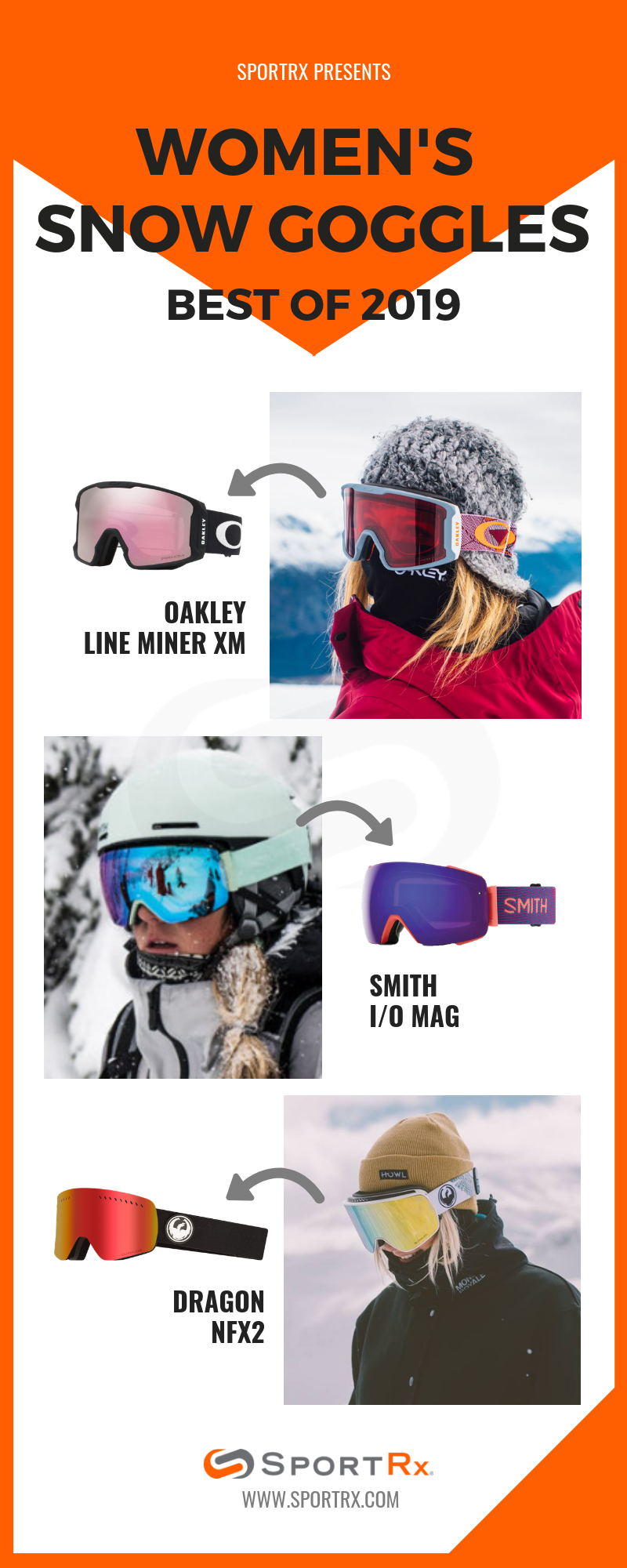 b19043fe3263 The Winter is here ladies!! Find out which snow goggles made the ...