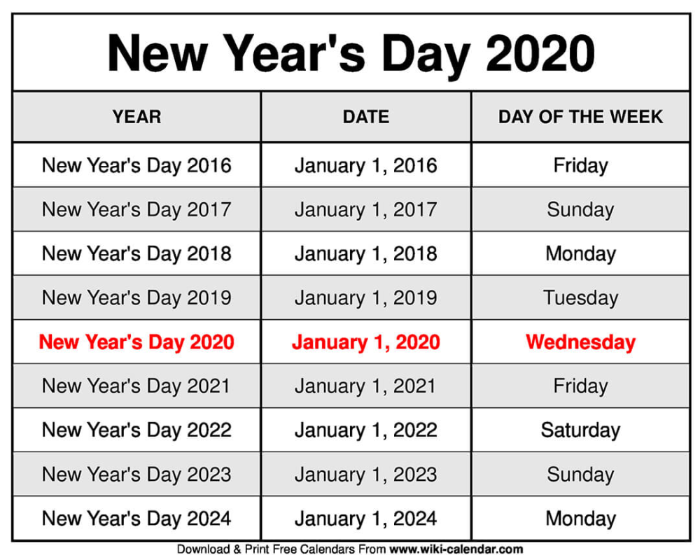 New Year S Day 2020 Calendar Calendar January Calendar 2021 Calendar