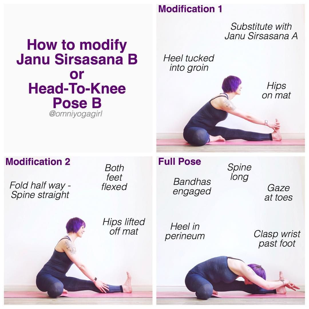 Janu Sirsasana B Benefits