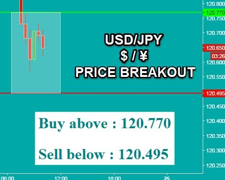 Is forex good for low