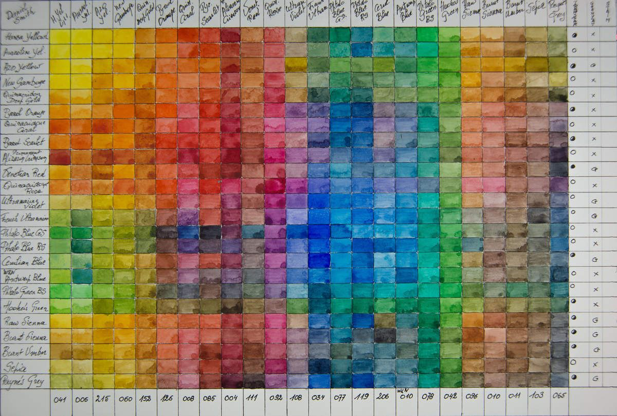 Nuancier De 23 Couleurs Aquarelle De Daniel Smith Et 1 De Winsor