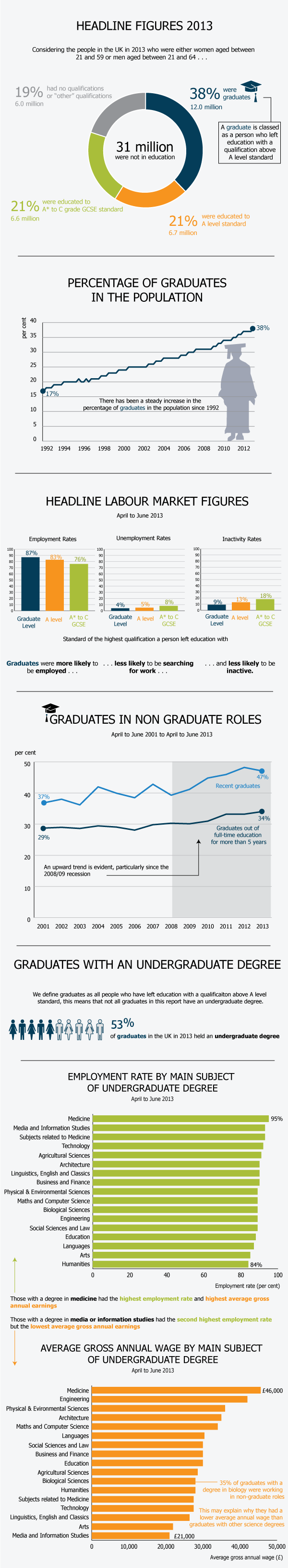 Dartmouth dissertation fellowship