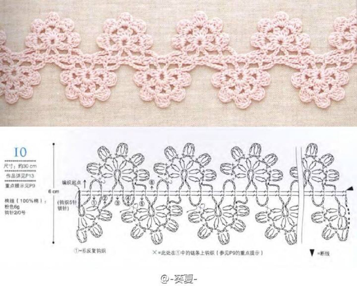6 Lace Crochet Edges With Flowers Crochet Projects Pinterest