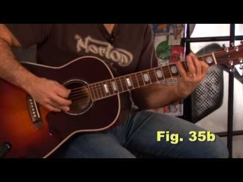 Acoustic Blues Lessons With Andy Aledort Guitar Lessons Ukulele Lesson Slide Guitar