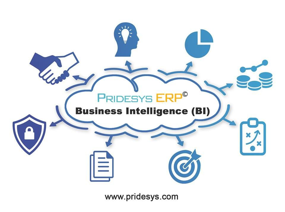 Business Intelligence And Analytics Pridesys It Ltd Business Intelligence Tools Business Intelligence Sales And Marketing