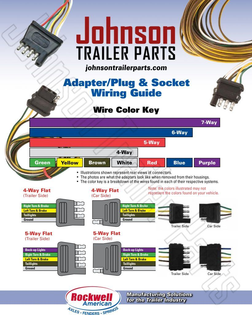 Wiring Guide For Trailer Plugs  Adapters  U0026 Sockets  With Images