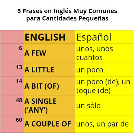 Pin De Pamela Martinez En Aprendiendo Ingles Ortografia En Ingles Vocabulario Ingles Español Vocabulario En Ingles