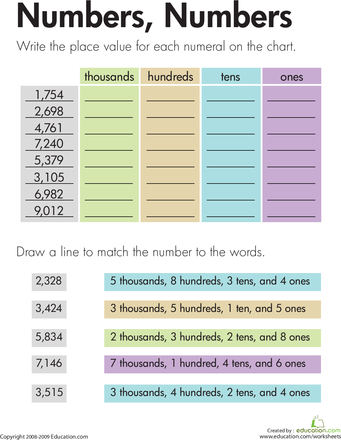 Worksheets: Place Value: Numbers, Numbers