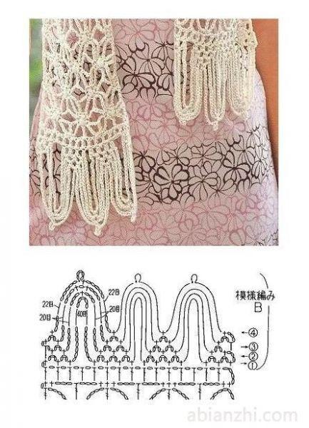 Patrones Crochet: 10 Patrones Pañuelos Cadenetas | Crochet Scarfs ...