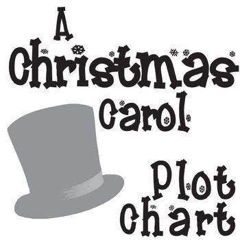 Christmas carol plot chart organizer diagram arc dickens a christmas carol plot chart organizer diagram arc dickens ccuart Gallery