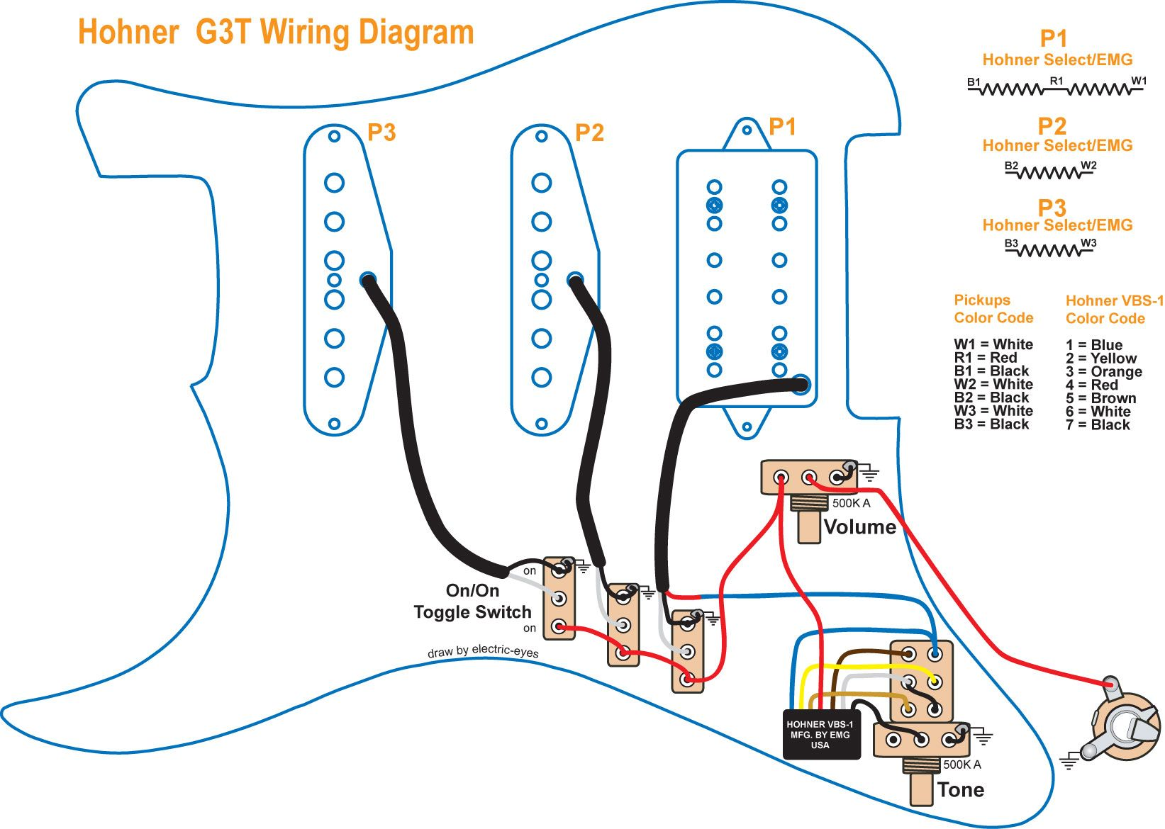 Guitar Wiring Diagrams List Of Schematic Circuit Diagram 2 Humbuckers 3way Lever Switch Volumes Tones Parts In 2018 Rh Pinterest Com 3 Pickups 1 Volume Tone Humbucker Way Toggle