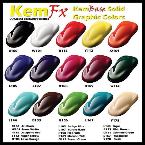 Powerstep Protech Full Length Men S 5 5 1 2 Women S 7 7 1 2 Common Shopping Custom Cars Car Paint Colors Paint Kit