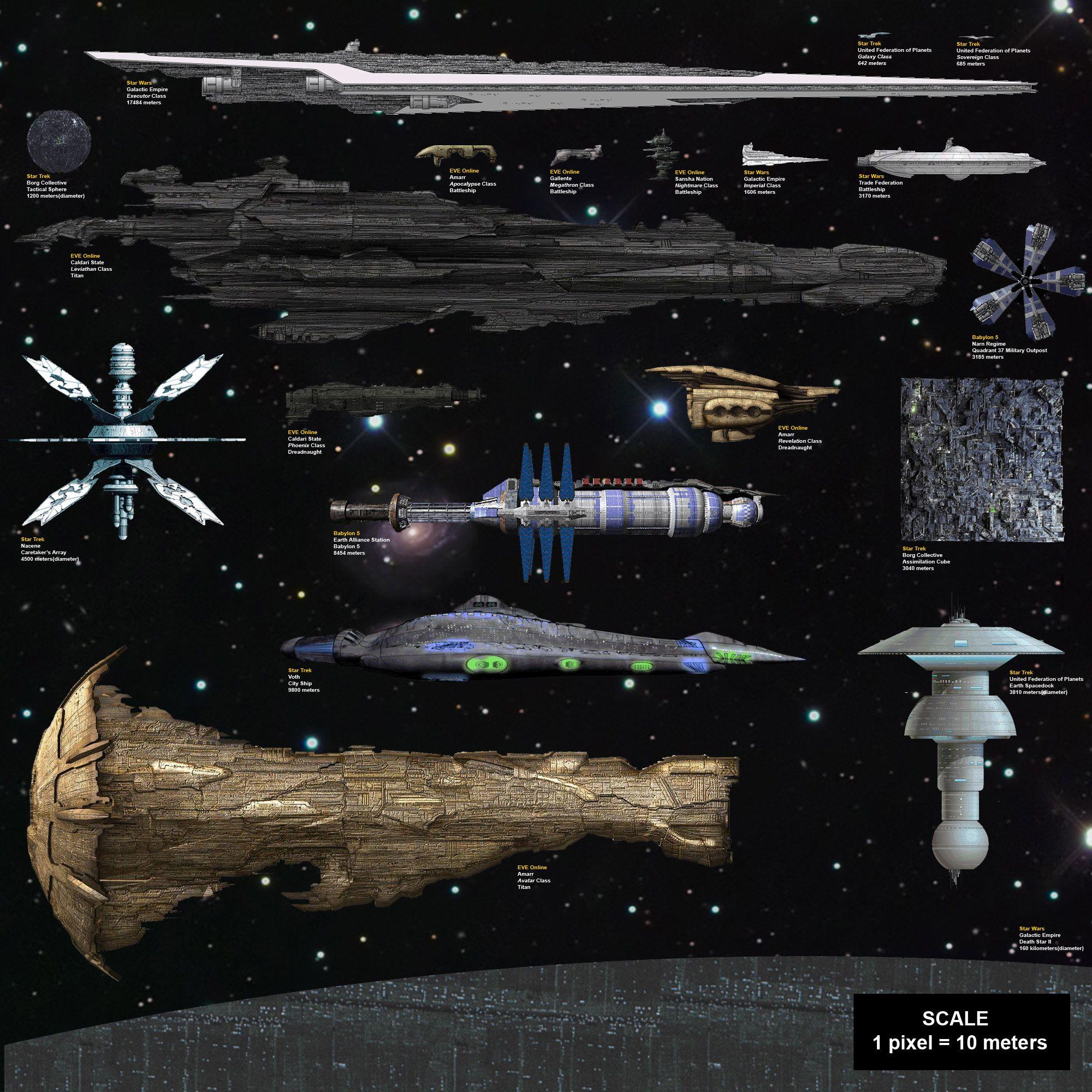 Various_Starship_Comparisons