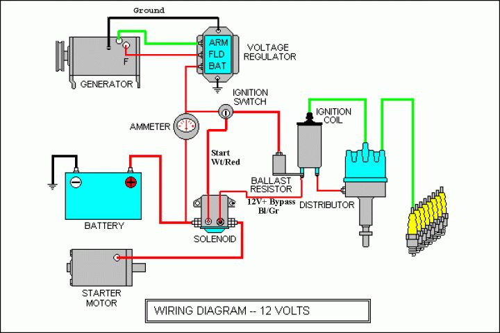12 car battery starter wiring diagram  electrical wiring