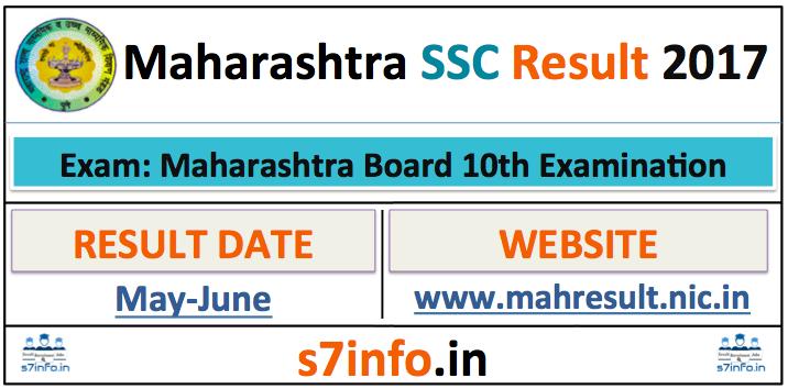 Mahresult Nic In Maharashtra Ssc Result 2018 Ssc Result 2018