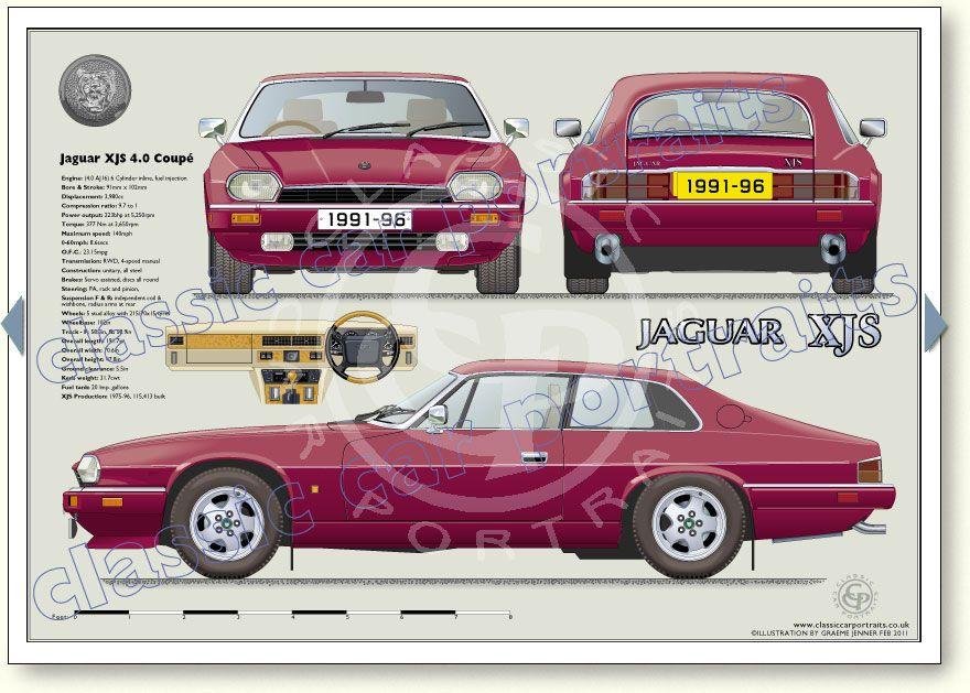 Jaguar XJS 4.0 Coupé 1992-96 classic car portrait print