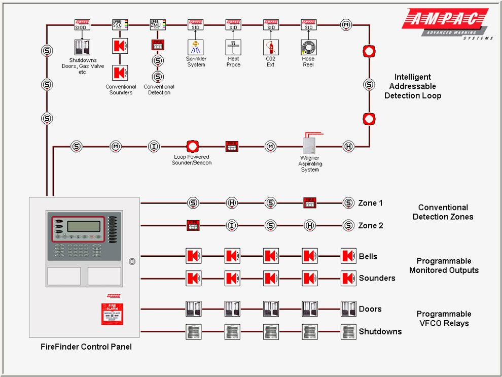 great fire alarm system wiring diagram fire alarm