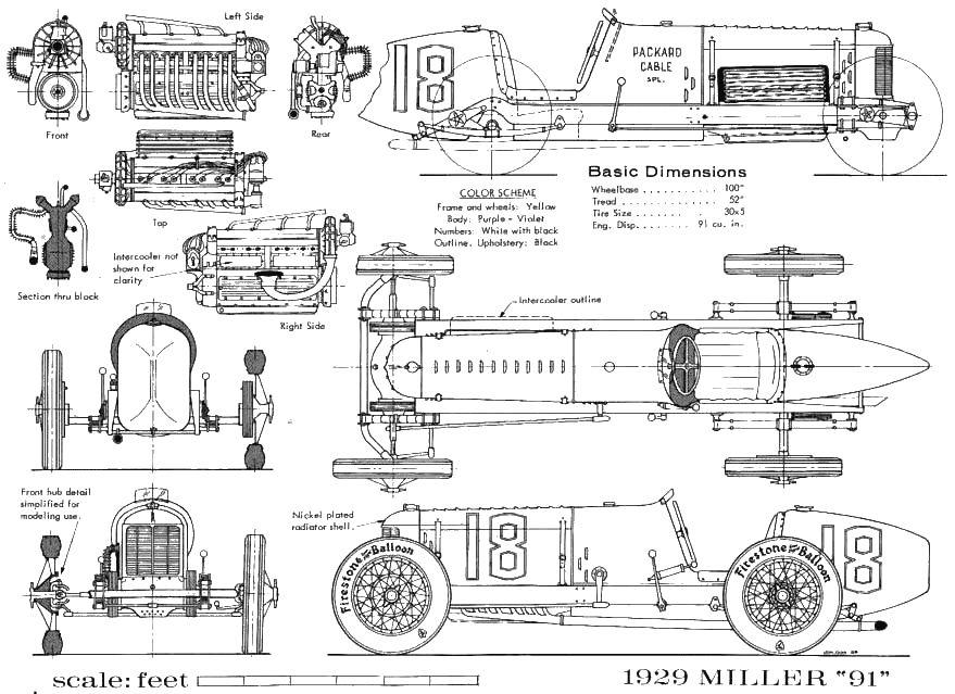 miller 1929   SMCars.Net - Car Blueprints Forum   Classical Cars ...