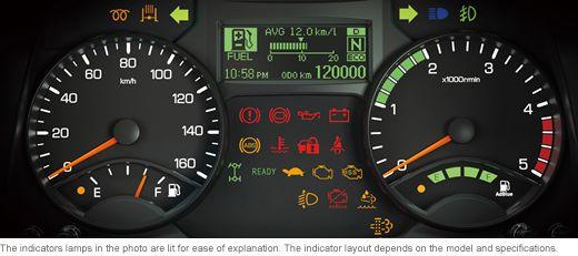 Mitsubishi Lancer Warning Lights Symbols