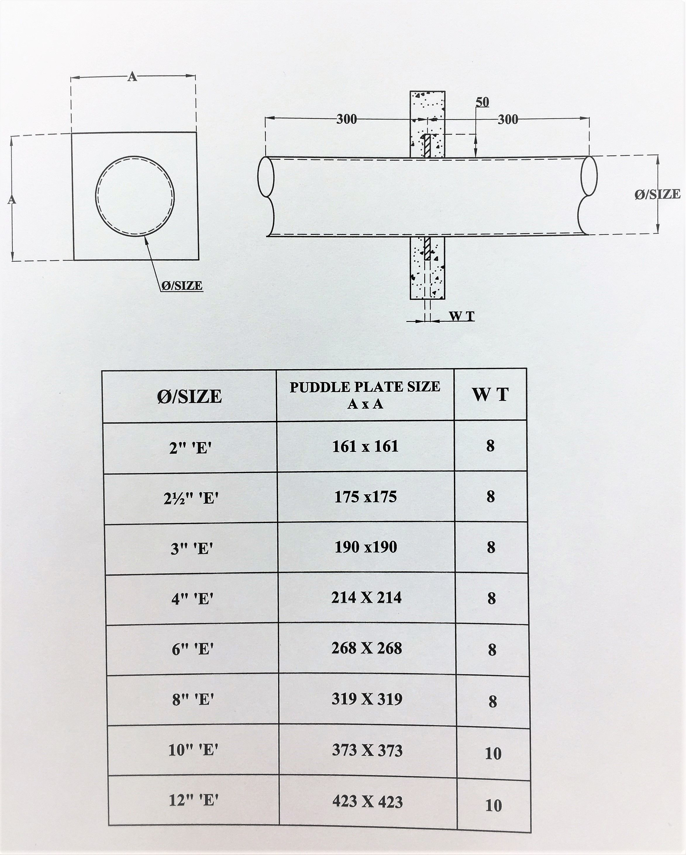 hight resolution of sizing the flange of the puddle flange according pipe size