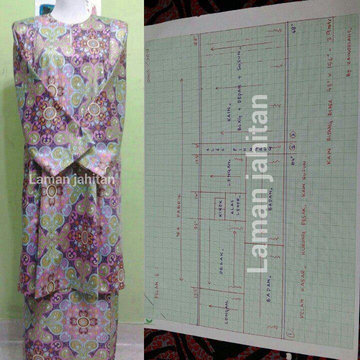 cara membuat motif batik celup  batik indonesia