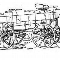 Horse Drawn Farm Wagon Diagrams With