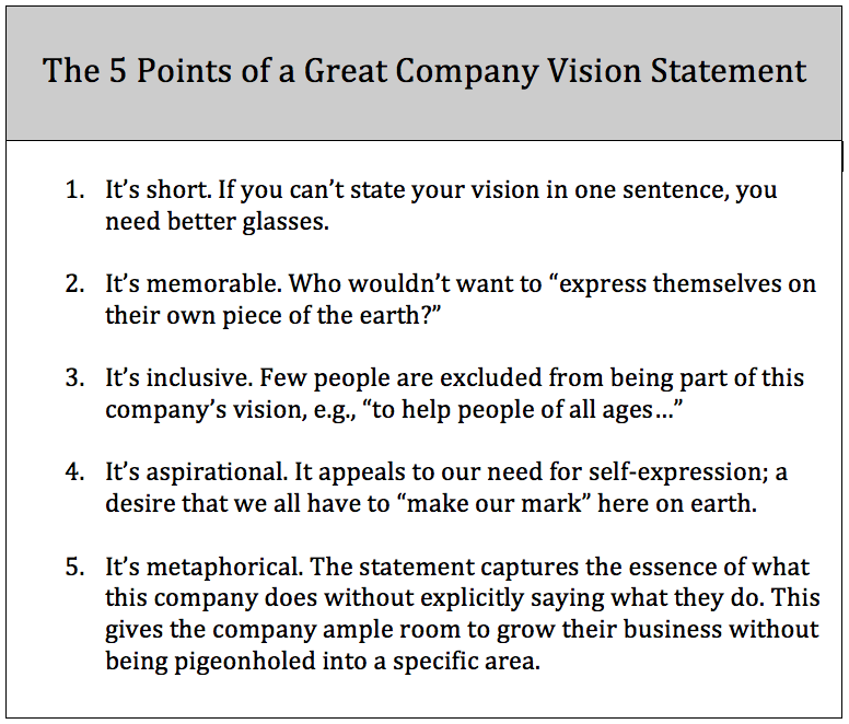 Vision Statement Examples For Business  Yahoo Image Search