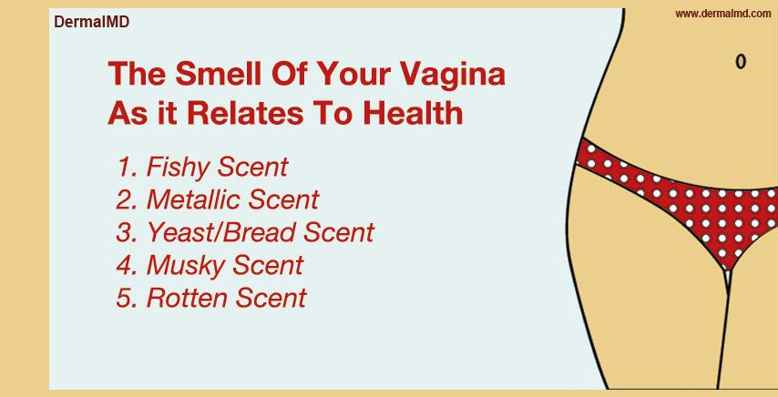 My Vagina Smells Fishy