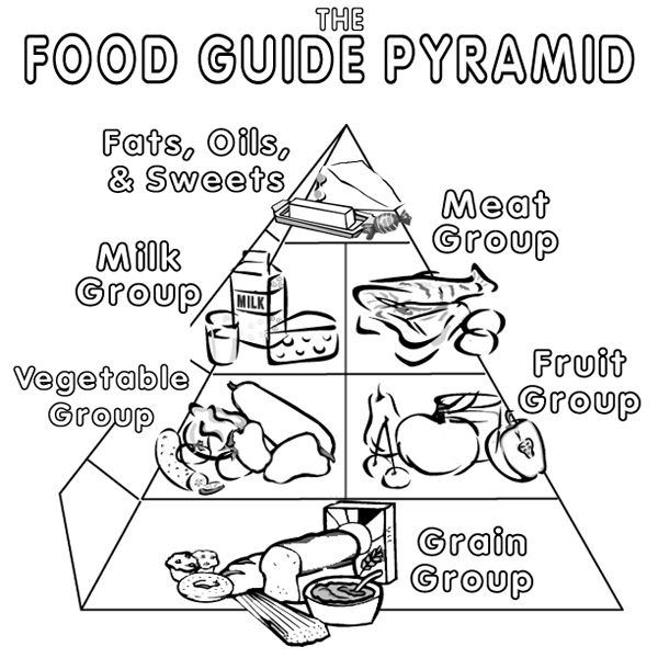 The Food Guide Pyramid Coloring Pages | Art Club & After School ...